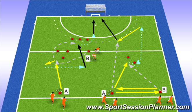 Hockey Session Plan Drill (Colour): leading moves