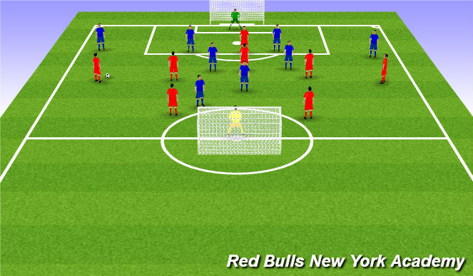 Football/Soccer Session Plan Drill (Colour): Expanded Small sided