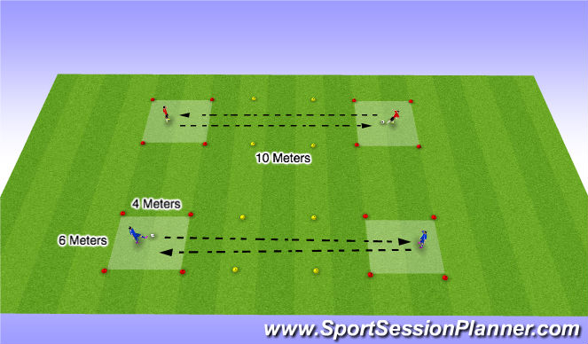 Football/Soccer Session Plan Drill (Colour): First touch and Distribution