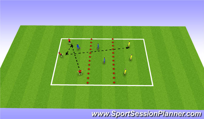 Football/Soccer Session Plan Drill (Colour): 3 + 3 VS 3