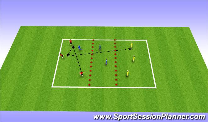 Football/Soccer Session Plan Drill (Colour): 3 + 3 VS 3