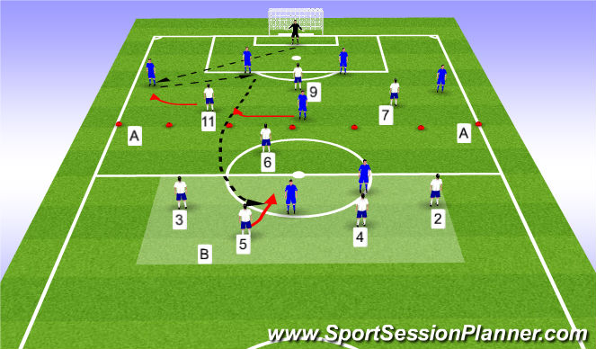 Football/Soccer Session Plan Drill (Colour): 6v3+2v4