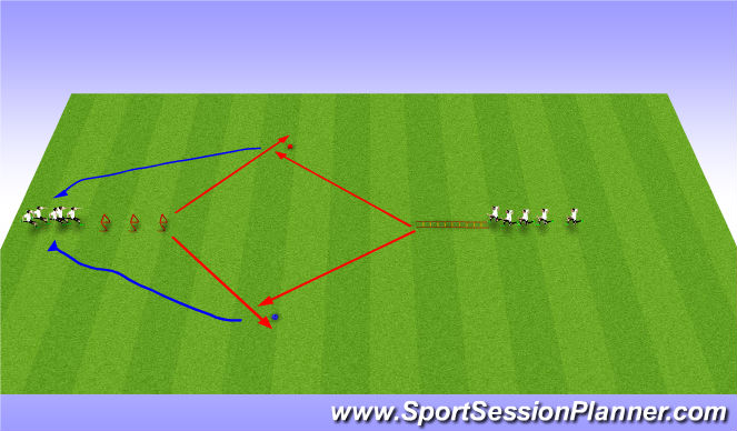 Football/Soccer Session Plan Drill (Colour): Body Coordination