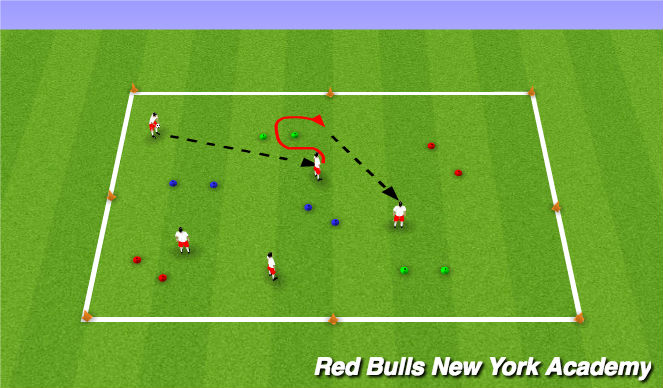 Football/Soccer Session Plan Drill (Colour): Handball passing with gates
