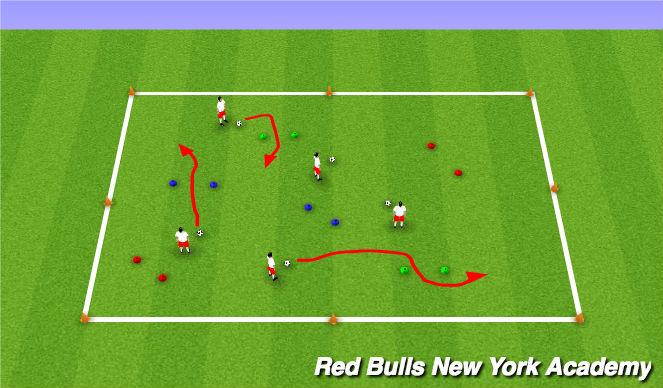 Football/Soccer Session Plan Drill (Colour): dribbling thru the gates