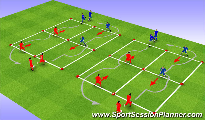 Football/Soccer Session Plan Drill (Colour): 技术二下