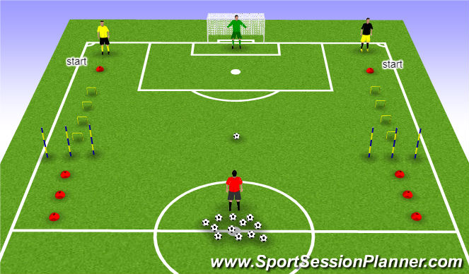 Football/Soccer Session Plan Drill (Colour): Conditioning (Focus: Speed - Competitive)