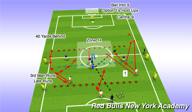 Football/Soccer Session Plan Drill (Colour): Option B