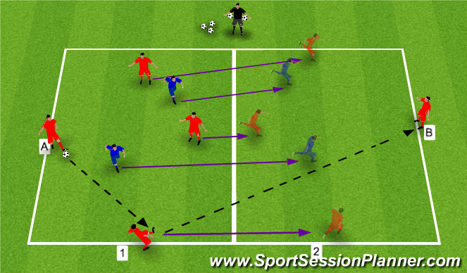 Football/Soccer Session Plan Drill (Colour): 4v2+1 (Switch)