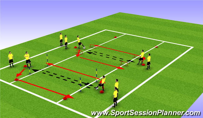 Football/Soccer Session Plan Drill (Colour): Passing and moving through gates
