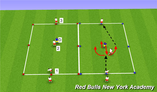 Football/Soccer Session Plan Drill (Colour): Full opposed- Receiving pressure in back