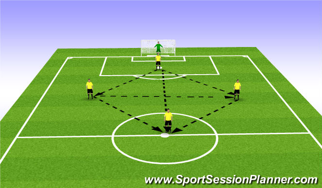 Football/Soccer Session Plan Drill (Colour): Line up