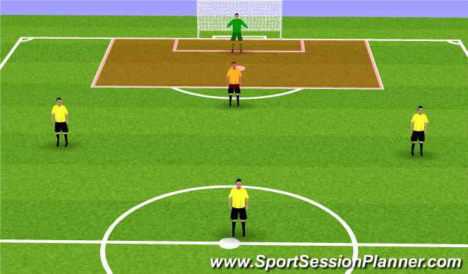 Football/Soccer Session Plan Drill (Colour): Goal keeper