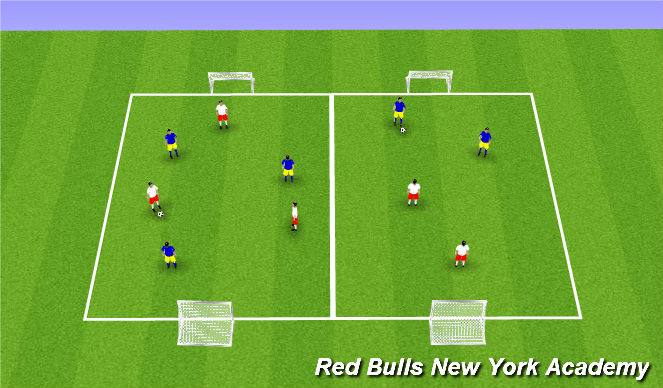 Football/Soccer Session Plan Drill (Colour): SSG Evaluation