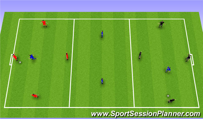 Football/Soccer Session Plan Drill (Colour): Rondo Transition