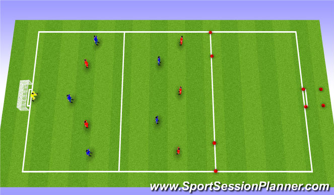Football/Soccer Session Plan Drill (Colour): Attack vs Defense