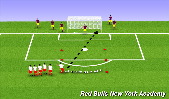Football/Soccer Session Plan Drill (Colour): Power-to-placement