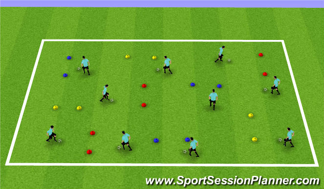 Football/Soccer Session Plan Drill (Colour): Ball Mastery/Dribbling