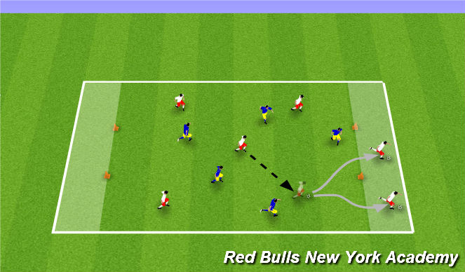 Football/Soccer Session Plan Drill (Colour): Conditioned Game/Scrimmage