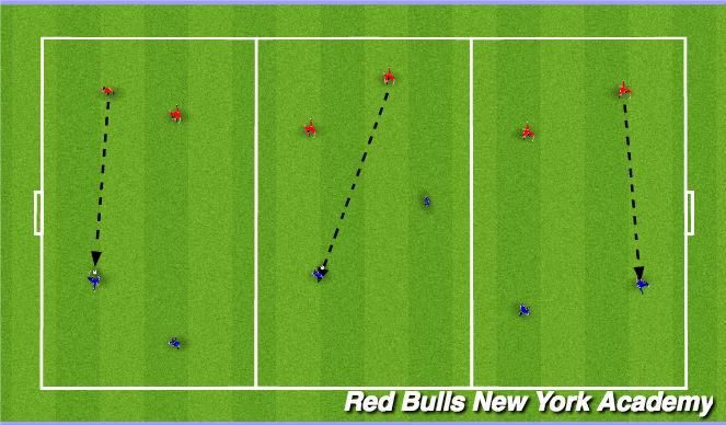 Football/Soccer Session Plan Drill (Colour): Main Activity I