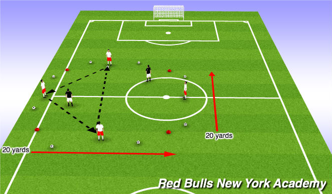 Football/Soccer Session Plan Drill (Colour): Warm-Up: 4 v 2