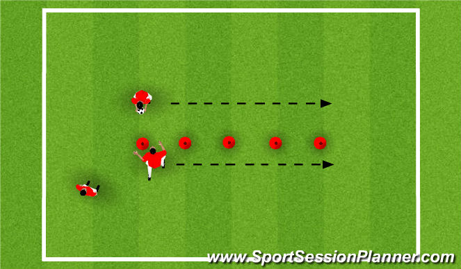 Football/Soccer Session Plan Drill (Colour): Footwork Activation