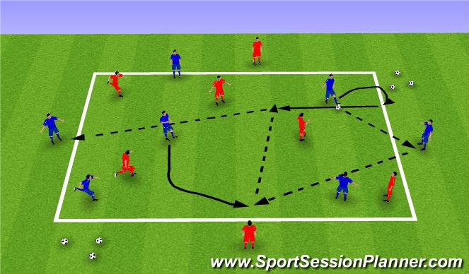 Football/Soccer Session Plan Drill (Colour): 2+5v5 Possession