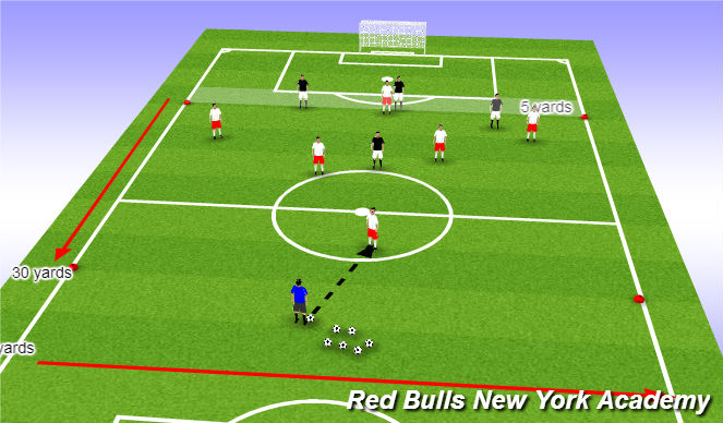 Football/Soccer Session Plan Drill (Colour): Main Theme: 6 v 4 Penetrating/Possession