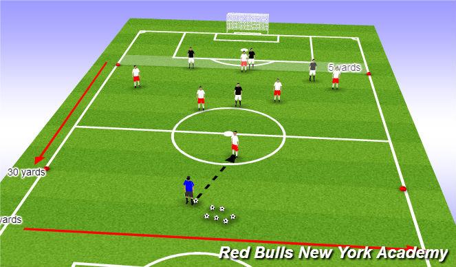 Football/Soccer Session Plan Drill (Colour): Main Theme: 6 v 4 Penetrating/Possession