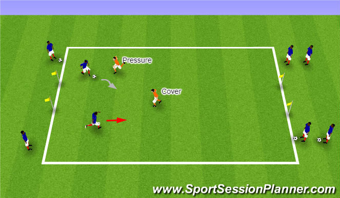 Football/Soccer Session Plan Drill (Colour): Pressure/Cover - 1st & 2nd Defender
