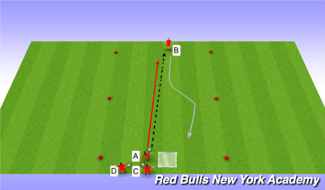 Football/Soccer Session Plan Drill (Colour): Attacking 1 v. 1- Pressure in Front