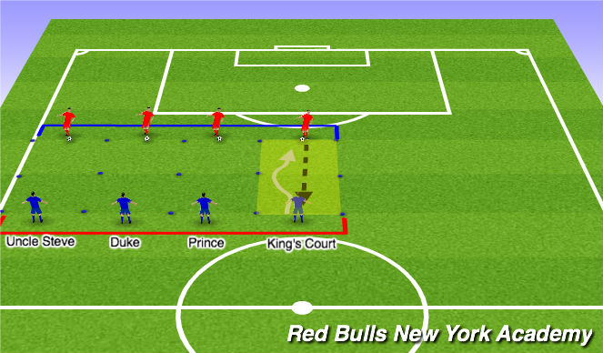 Football/Soccer Session Plan Drill (Colour): The King's Court