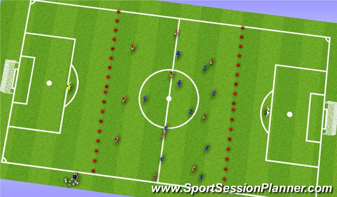 Football/Soccer Session Plan Drill (Colour): Press vs. Block: MID 3rd
