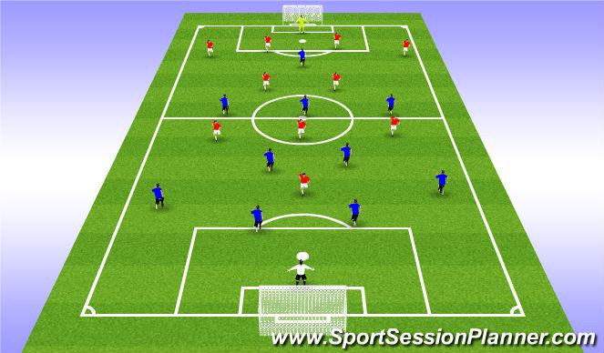 Football/Soccer Session Plan Drill (Colour): 11v11 Underload