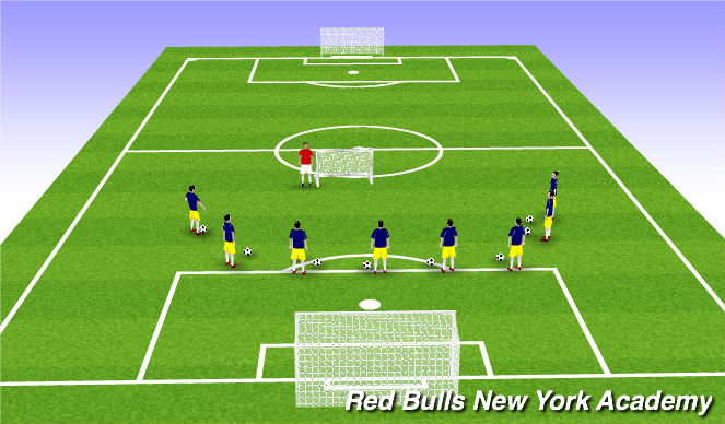 Football/Soccer Session Plan Drill (Colour): Activity 2 - Cookie monster