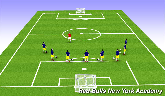 Football/Soccer Session Plan Drill (Colour): Activity 3 - Red Light - Green light game