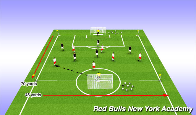 Football/Soccer Session Plan Drill (Colour): Conditioned Game: 7 v 6
