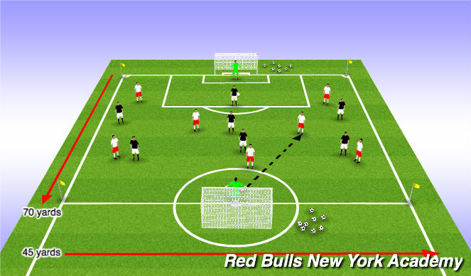 Football/Soccer Session Plan Drill (Colour): Free Play/Scrimmage 8 v 8