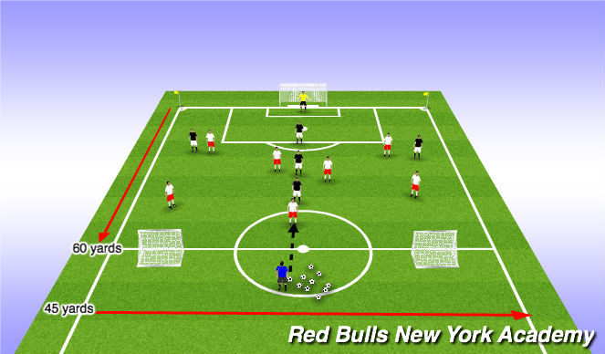 Football/Soccer Session Plan Drill (Colour): Main Theme 2: 7 v 6