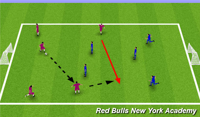 Football/Soccer Session Plan Drill (Colour): Passing, Conditioned Game