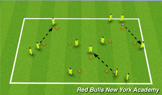 Football/Soccer Session Plan Drill (Colour): Triangles - passing and recieving