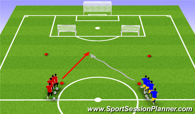 Football/Soccer Session Plan Drill (Colour): 1v1 duel Transition