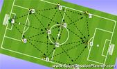 Football/Soccer: Passing lines, Tactical: Combination play Beginner