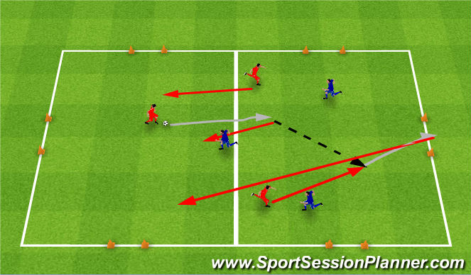 Football/Soccer Session Plan Drill (Colour): 1v1, 2v2, 3,3 halves.