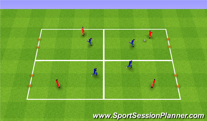 Football/Soccer Session Plan Drill (Colour): Transitions 4v4. Przejścia 4v4.