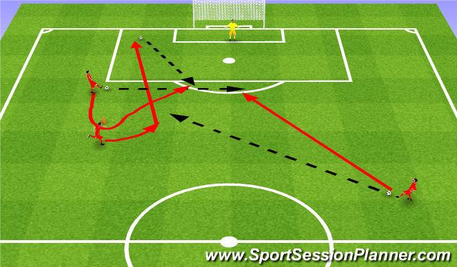 Football/Soccer Session Plan Drill (Colour): Shooting Drills. Strzały.