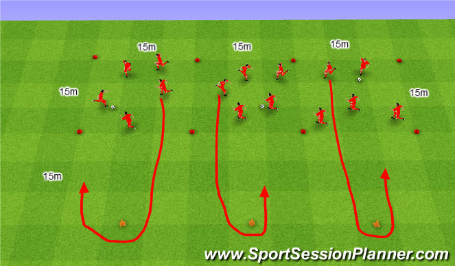 Football/Soccer Session Plan Drill (Colour): Passing, receiving and sprinting. Podania, przyjęcia i sprint.