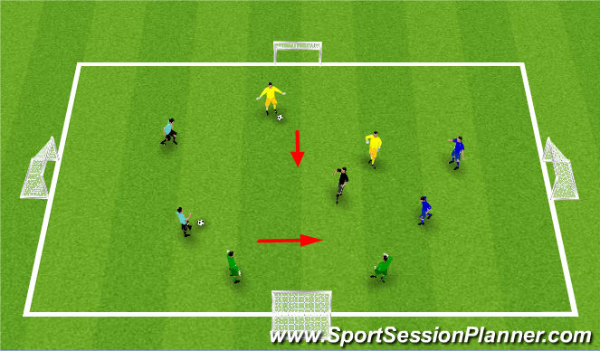 Football/Soccer Session Plan Drill (Colour): 2v2 Chaos Game
