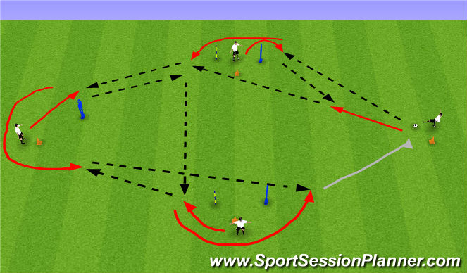 Football/Soccer Session Plan Drill (Colour): Bayern Diamond