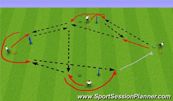 Football/Soccer Session Plan Drill (Colour): Bayern Diamond